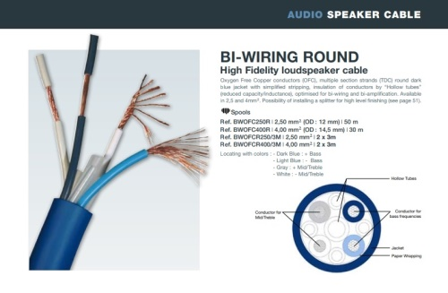 Real Cable BWOFC400R